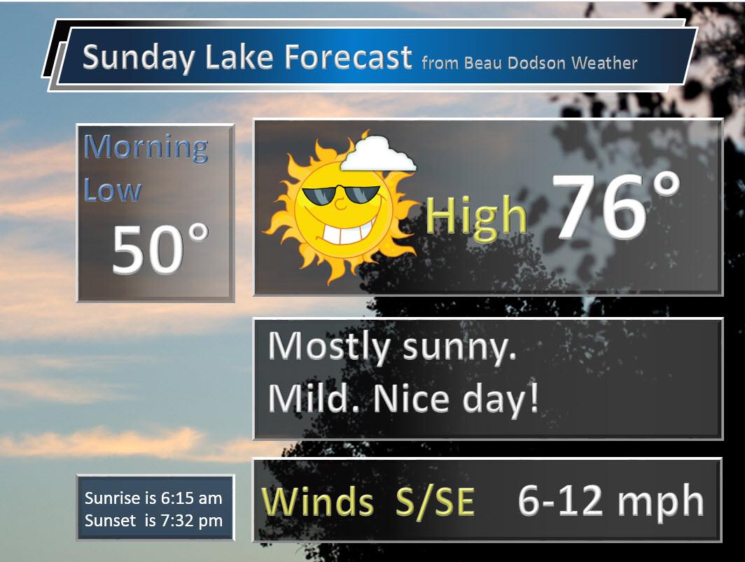 sundaylakeforecast