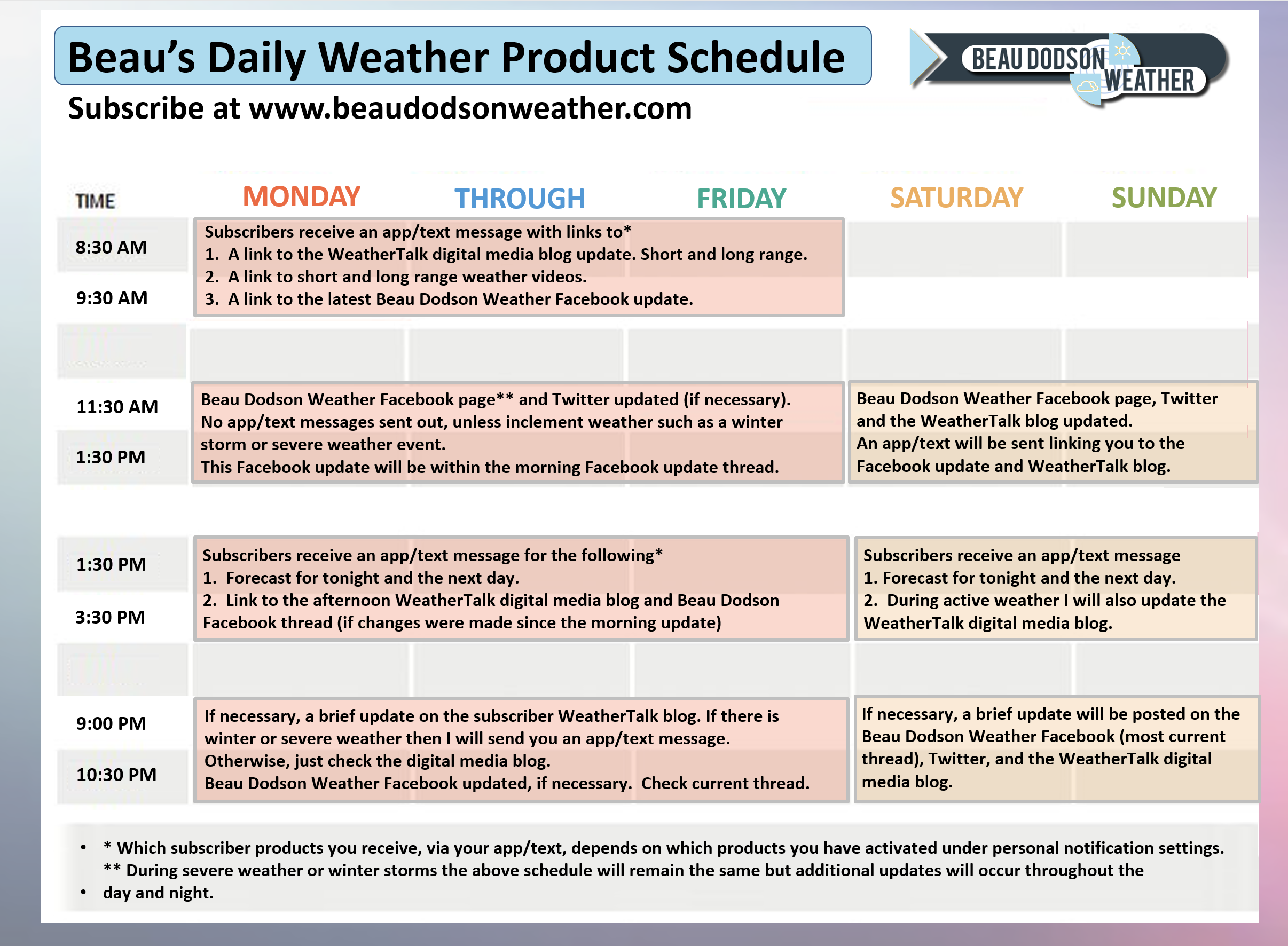 August 31, 2018: (31st) A warm weekend ahead  Subscribers